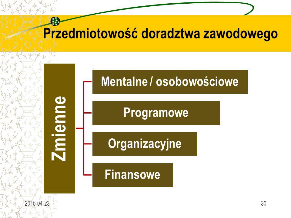 Przedmiotowość doradztwa zawodowego 2015-04-2330 Zmienne Mentalne / osobowościowe Programowe Organizacyjne Finansowe