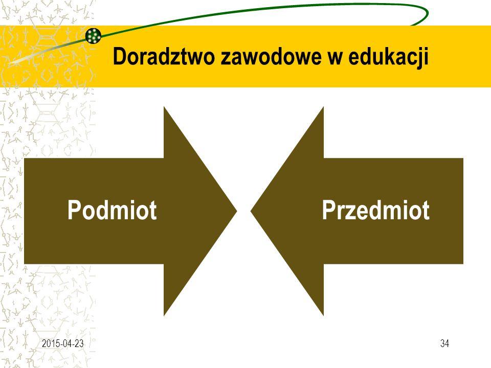 Doradztwo zawodowe w edukacji 2015-04-2334 PodmiotPrzedmiot