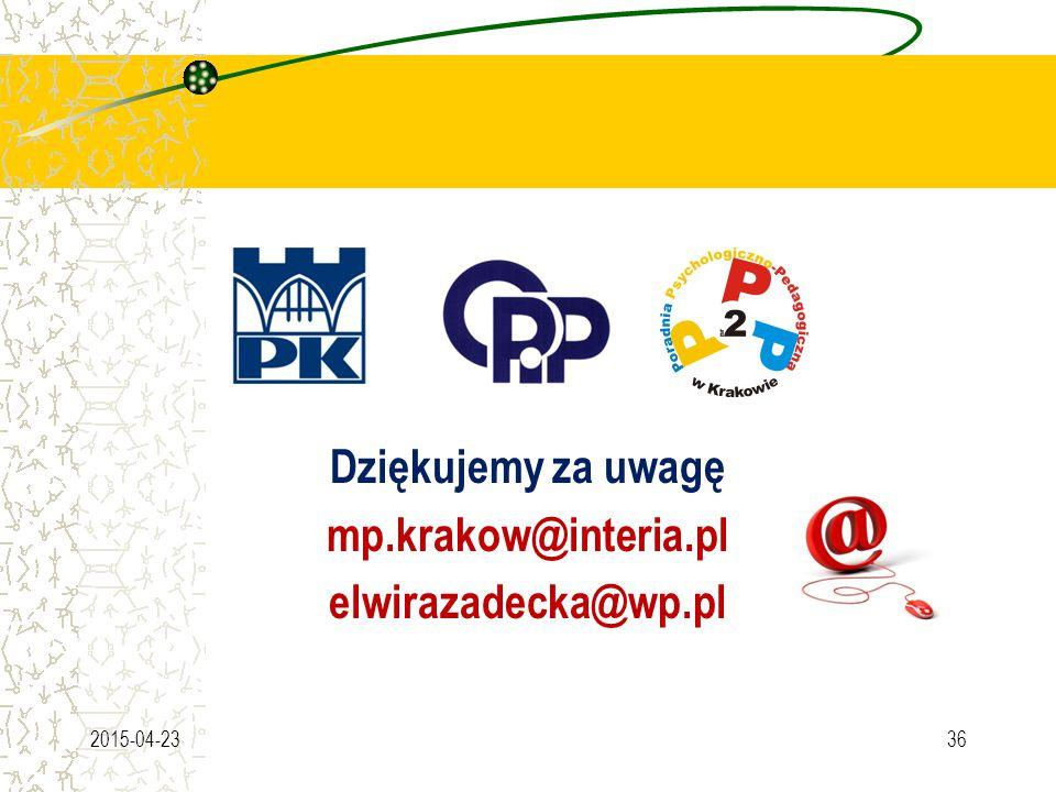 Dziękujemy za uwagę mp.krakow@interia.pl elwirazadecka@wp.pl 2015-04-2336