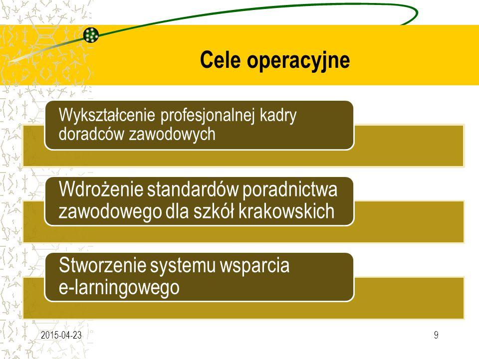 Cele operacyjne 2015-04-239 Wykształcenie profesjonalnej kadry doradców zawodowych Wdrożenie standardów poradnictwa zawodowego dla szkół krakowskich Stworzenie systemu wsparcia e-larningowego
