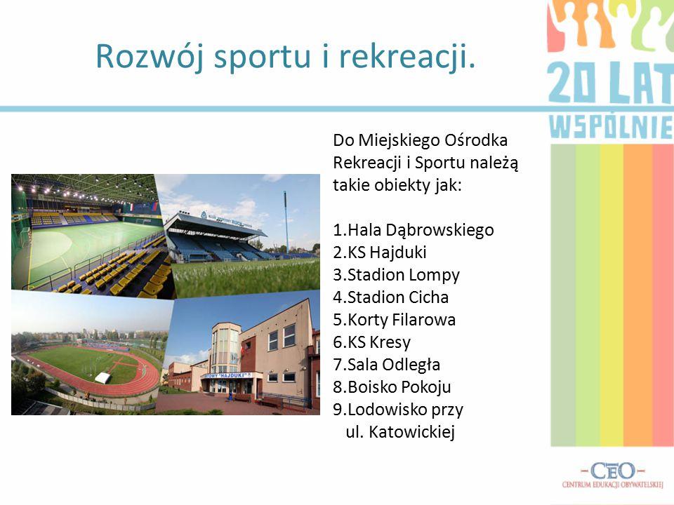 Rozwój sportu i rekreacji. Do Miejskiego Ośrodka Rekreacji i Sportu należą takie obiekty jak: 1.Hala Dąbrowskiego 2.KS Hajduki 3.Stadion Lompy 4.Stadi