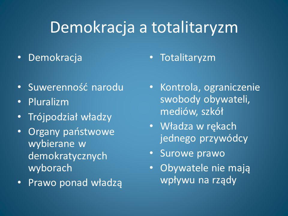 Demokracja a totalitaryzm Demokracja Suwerenność narodu Pluralizm Trójpodział władzy Organy państwowe wybierane w demokratycznych wyborach Prawo ponad
