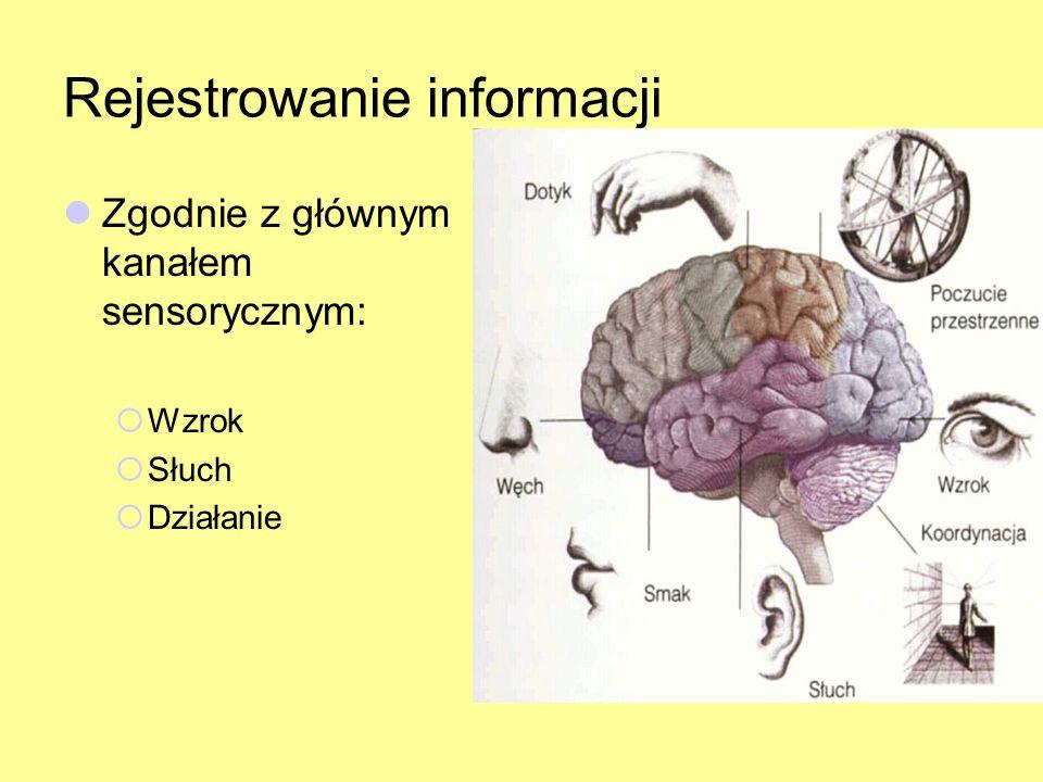 Rejestrowanie informacji Zgodnie z głównym kanałem sensorycznym:  Wzrok  Słuch  Działanie