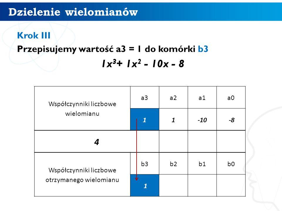 Dzielenie wielomianów 11 Krok III Przepisujemy wartość a3 = 1 do komórki b3 1x 3 + 1x 2 - 10x - 8 Współczynniki liczbowe wielomianu a3a2a1a0 11-10 -8 4 Współczynniki liczbowe otrzymanego wielomianu b3b2b1b0 1