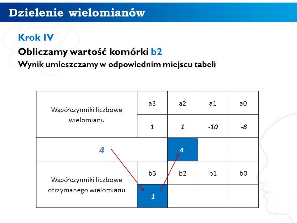 Dzielenie wielomianów 13 Krok IV Obliczamy wartość komórki b2 Wynik umieszczamy w odpowiednim miejscu tabeli Współczynniki liczbowe wielomianu a3a2a1a0 11-10 -8 4 4 Współczynniki liczbowe otrzymanego wielomianu b3b2b1b0 1