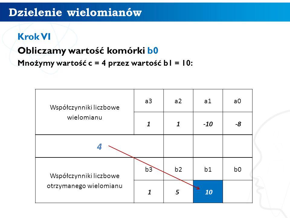 Dzielenie wielomianów 24 Krok VI Obliczamy wartość komórki b0 Mnożymy wartość c = 4 przez wartość b1 = 10: Współczynniki liczbowe wielomianu a3a2a1a0 11-10 -8 4 Współczynniki liczbowe otrzymanego wielomianu b3b2b1b0 15 10