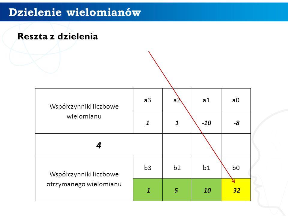Dzielenie wielomianów 33 Reszta z dzielenia Współczynniki liczbowe wielomianu a3a2a1a0 11-10 -8 4 Współczynniki liczbowe otrzymanego wielomianu b3b2b1b0 15 10 32