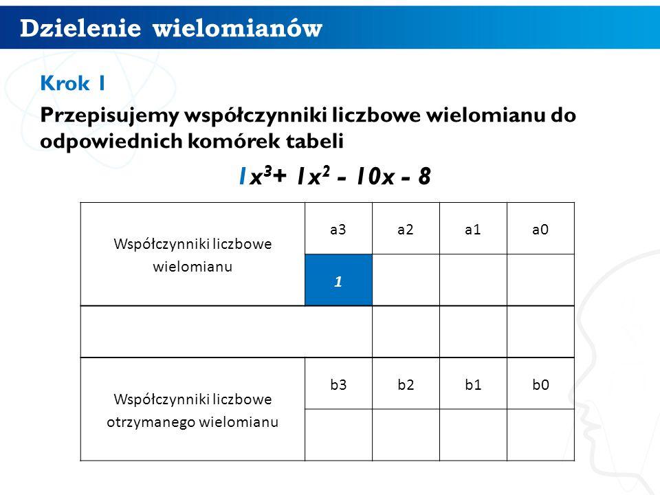 Dzielenie wielomianów 4 Krok 1 Przepisujemy współczynniki liczbowe wielomianu do odpowiednich komórek tabeli 1x 3 + 1x 2 - 10x - 8 Współczynniki liczbowe wielomianu a3a2a1a0 1 Współczynniki liczbowe otrzymanego wielomianu b3b2b1b0