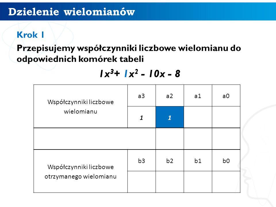Dzielenie wielomianów 16 Krok IV Obliczamy wartość komórki b2 Dodajemy Współczynniki liczbowe wielomianu a3a2a1a0 11-10 -8 4 4 Współczynniki liczbowe otrzymanego wielomianu b3b2b1b0 1