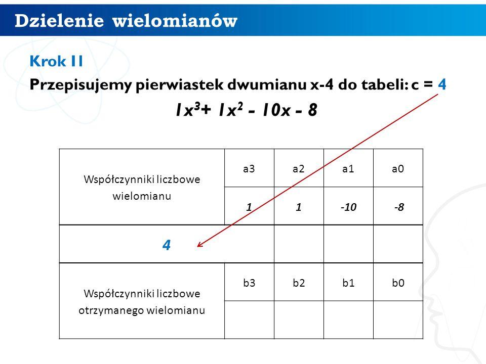 Dzielenie wielomianów 9 Krok I1 Przepisujemy pierwiastek dwumianu x-4 do tabeli: c = 4 1x 3 + 1x 2 - 10x - 8 Współczynniki liczbowe wielomianu a3a2a1a0 11-10 -8 4 Współczynniki liczbowe otrzymanego wielomianu b3b2b1b0
