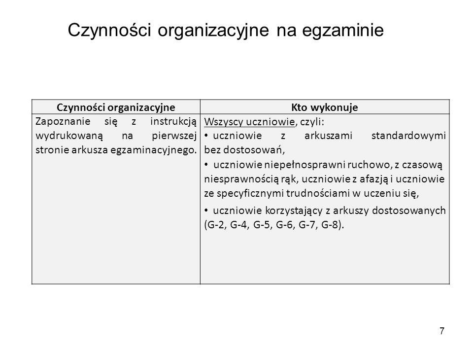 7 Czynności organizacyjne na egzaminie Czynności organizacyjneKto wykonuje Zapoznanie się z instrukcją wydrukowaną na pierwszej stronie arkusza egzaminacyjnego.