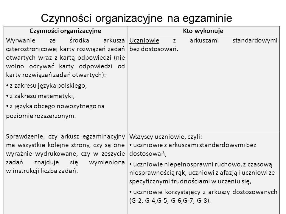 8 Czynności organizacyjneKto wykonuje Wyrwanie ze środka arkusza czterostronicowej karty rozwiązań zadań otwartych wraz z kartą odpowiedzi (nie wolno odrywać karty odpowiedzi od karty rozwiązań zadań otwartych): z zakresu języka polskiego, z zakresu matematyki, z języka obcego nowożytnego na poziomie rozszerzonym.