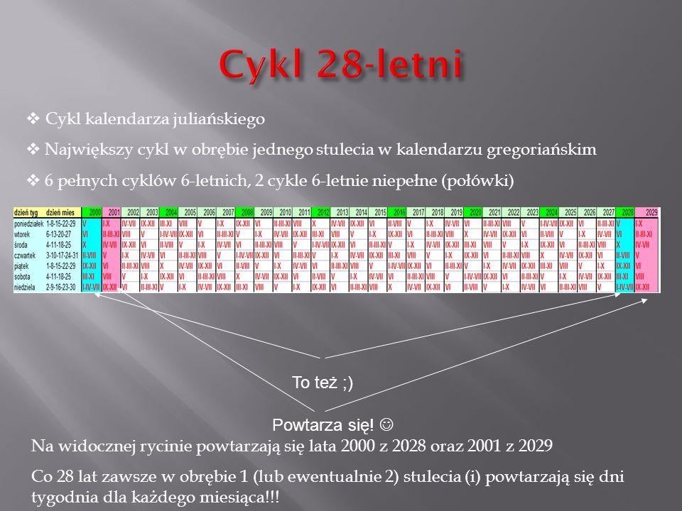  Cykl kalendarza juliańskiego  Największy cykl w obrębie jednego stulecia w kalendarzu gregoriańskim  6 pełnych cyklów 6-letnich, 2 cykle 6-letnie