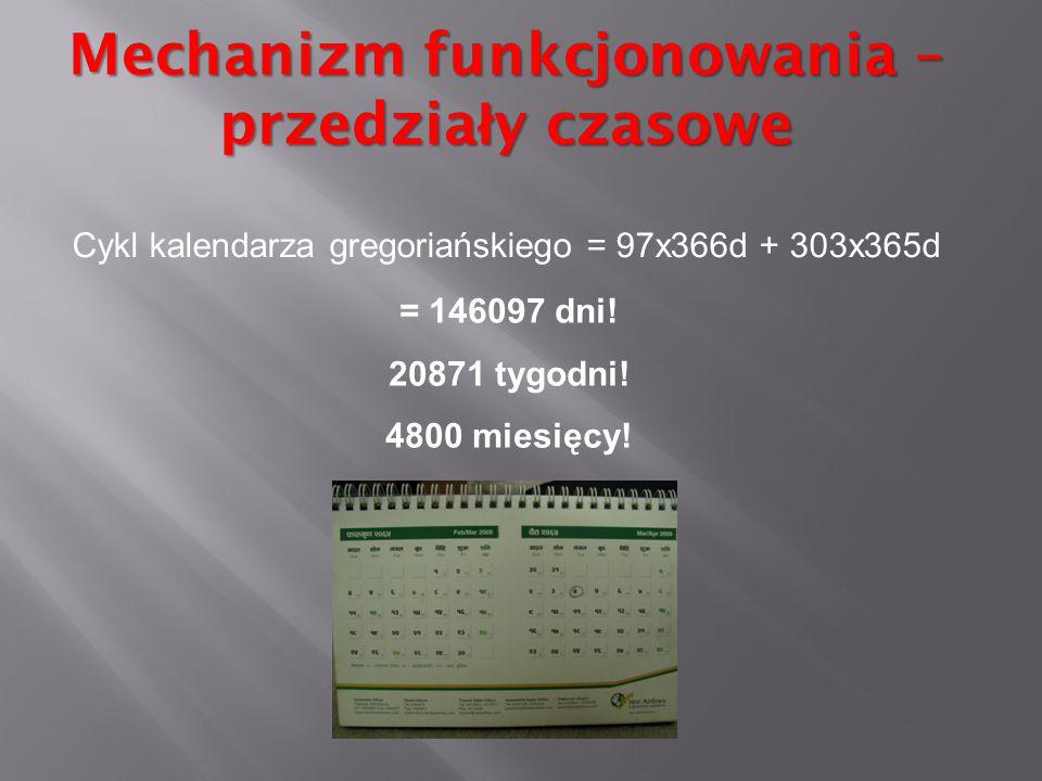 Mechanizm funkcjonowania – przedzia ł y czasowe Cykl kalendarza gregoriańskiego = 97x366d + 303x365d = 146097 dni! 20871 tygodni! 4800 miesięcy!