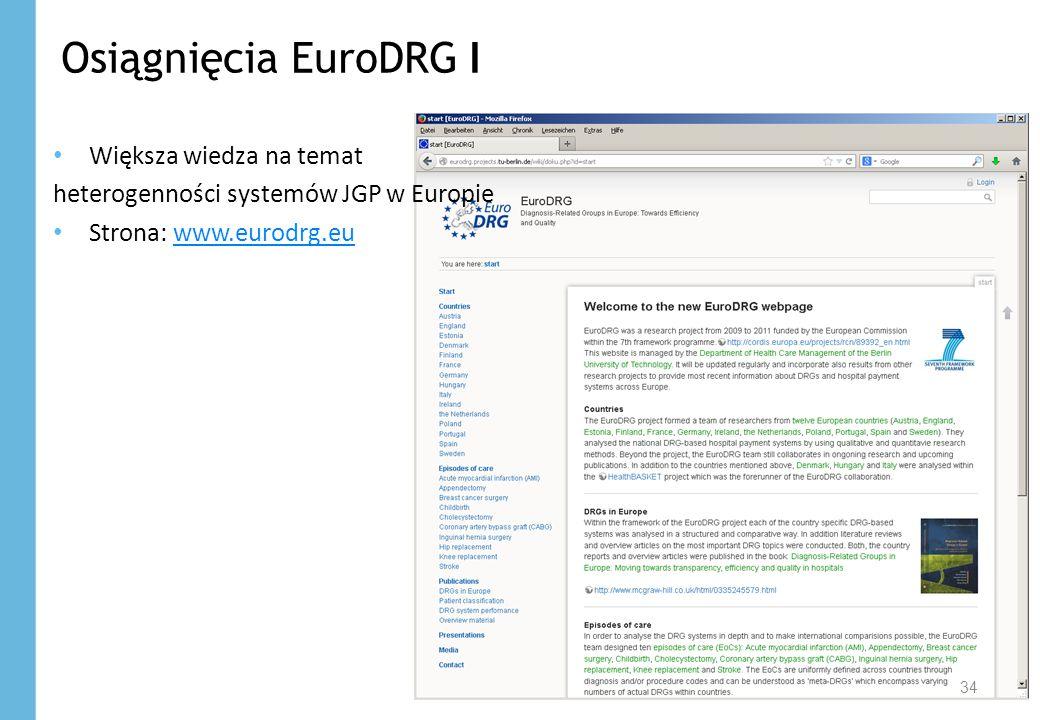 Osiągnięcia EuroDRG I Większa wiedza na temat heterogenności systemów JGP w Europie Strona: www.eurodrg.euwww.eurodrg.eu 34