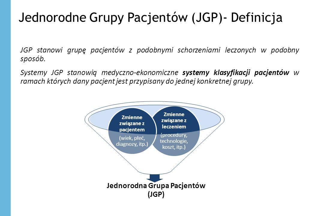Jednorodne Grupy Pacjentów (JGP)- Definicja JGP stanowi grupę pacjentów z podobnymi schorzeniami leczonych w podobny sposób. Systemy JGP stanowią medy