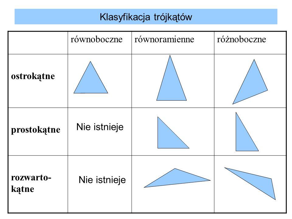 Klasyfikacja trójkątów równobocznerównoramienneróżnoboczne ostrokątne prostokątne rozwarto- kątne Nie istnieje