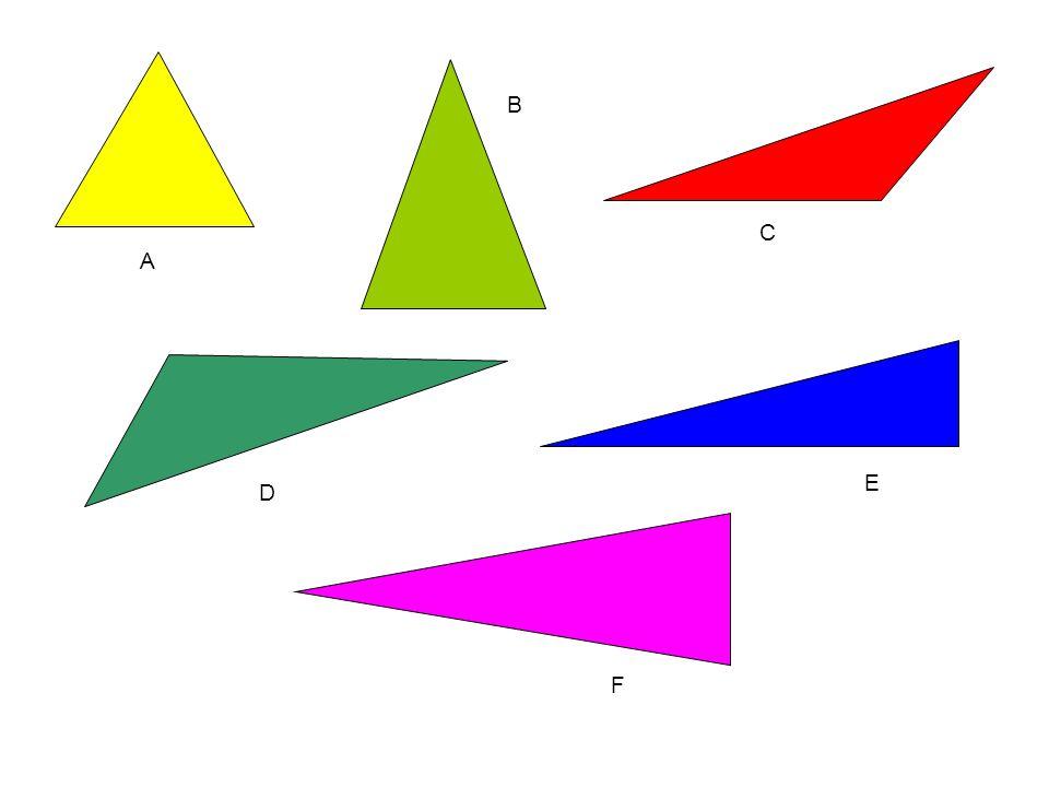 Odpowiedź: Wszystkie kąty ostre – A, B, F. Kąt prosty – E. Kąt rozwarty – C, D.