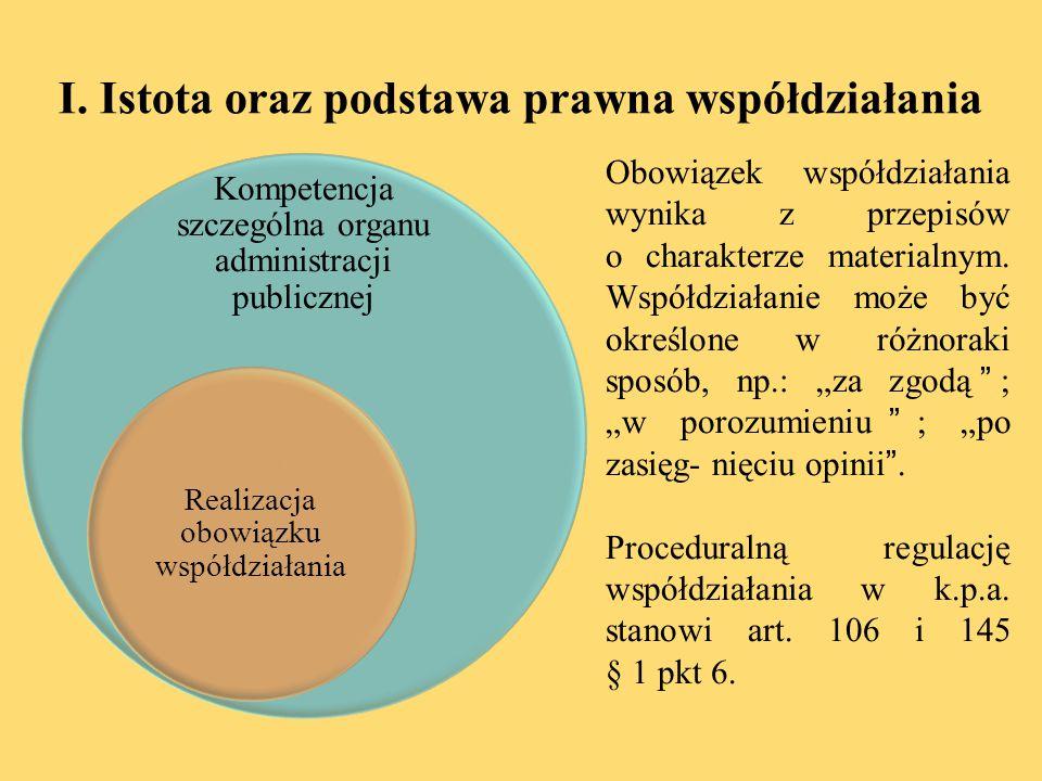 I. Istota oraz podstawa prawna współdziałania Kompetencja szczególna organu administracji publicznej Realizacja obowiązku współdziałania Obowiązek wsp