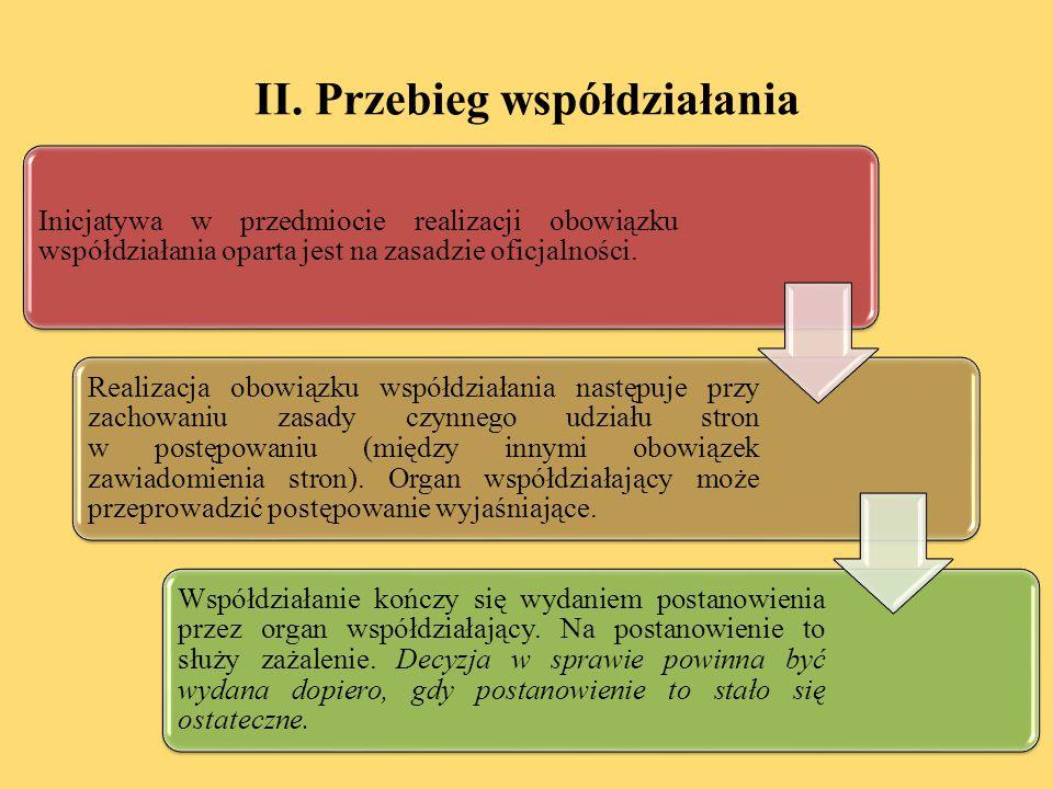 II. Przebieg współdziałania Inicjatywa w przedmiocie realizacji obowiązku współdziałania oparta jest na zasadzie oficjalności. Realizacja obowiązku ws