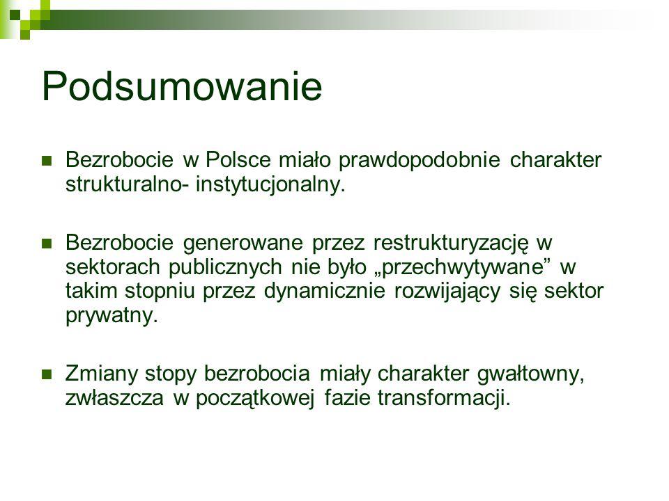 Podsumowanie Bezrobocie w Polsce miało prawdopodobnie charakter strukturalno- instytucjonalny. Bezrobocie generowane przez restrukturyzację w sektorac