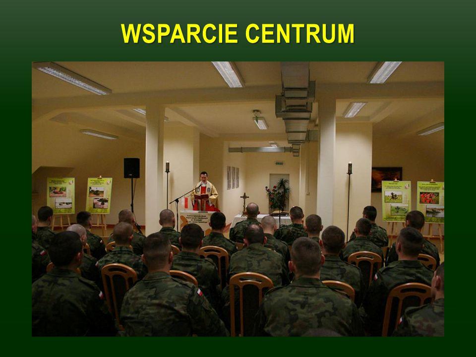 WSPARCIE CENTRUM
