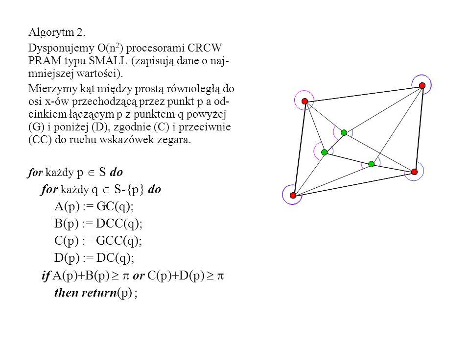 Algorytm 2. Dysponujemy O(n 2 ) procesorami CRCW PRAM typu SMALL (zapisują dane o naj- mniejszej wartości). Mierzymy kąt między prostą równoległą do o