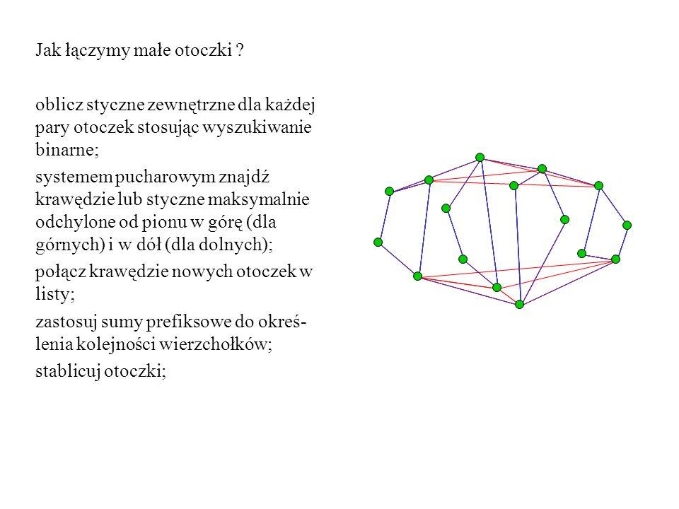 Jak łączymy małe otoczki ? oblicz styczne zewnętrzne dla każdej pary otoczek stosując wyszukiwanie binarne; systemem pucharowym znajdź krawędzie lub s
