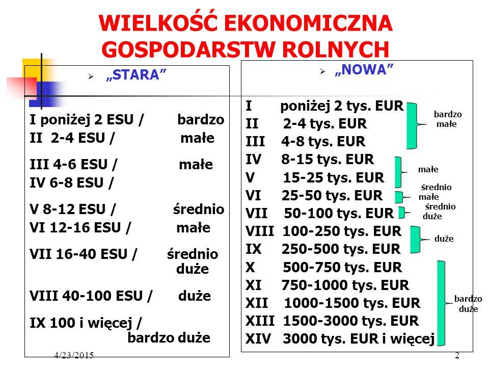 """4/23/20152 WIELKOŚĆ EKONOMICZNA GOSPODARSTW ROLNYCH  """"STARA I poniżej 2 ESU / bardzo II 2-4 ESU / małe III 4-6 ESU / małe IV 6-8 ESU / V 8-12 ESU / średnio VI 12-16 ESU / małe VII 16-40 ESU / średnio duże VIII 40-100 ESU / duże IX 100 i więcej / bardzo duże  """"NOWA I poniżej 2 tys."""