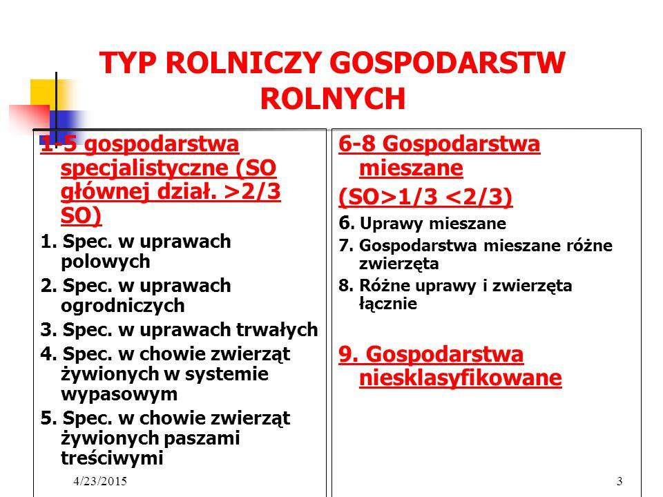 4/23/20153 TYP ROLNICZY GOSPODARSTW ROLNYCH 1-5 gospodarstwa specjalistyczne (SO głównej dział.