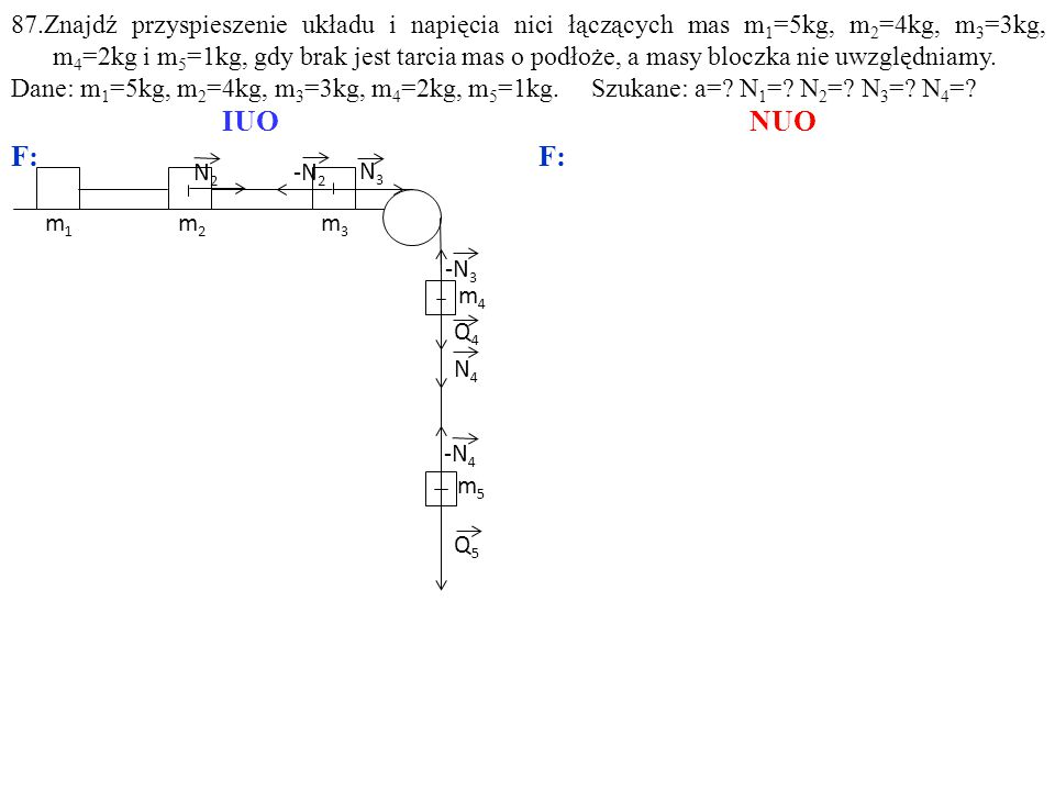 N2N2 N3N3 Q4Q4 m5m5 m3m3 m4m4 -N 2 -N 3 Q5Q5 -N 4 N4N4 m1m1 m2m2 87.Znajdź przyspieszenie układu i napięcia nici łączących mas m 1 =5kg, m 2 =4kg, m 3 =3kg, m 4 =2kg i m 5 =1kg, gdy brak jest tarcia mas o podłoże, a masy bloczka nie uwzględniamy.