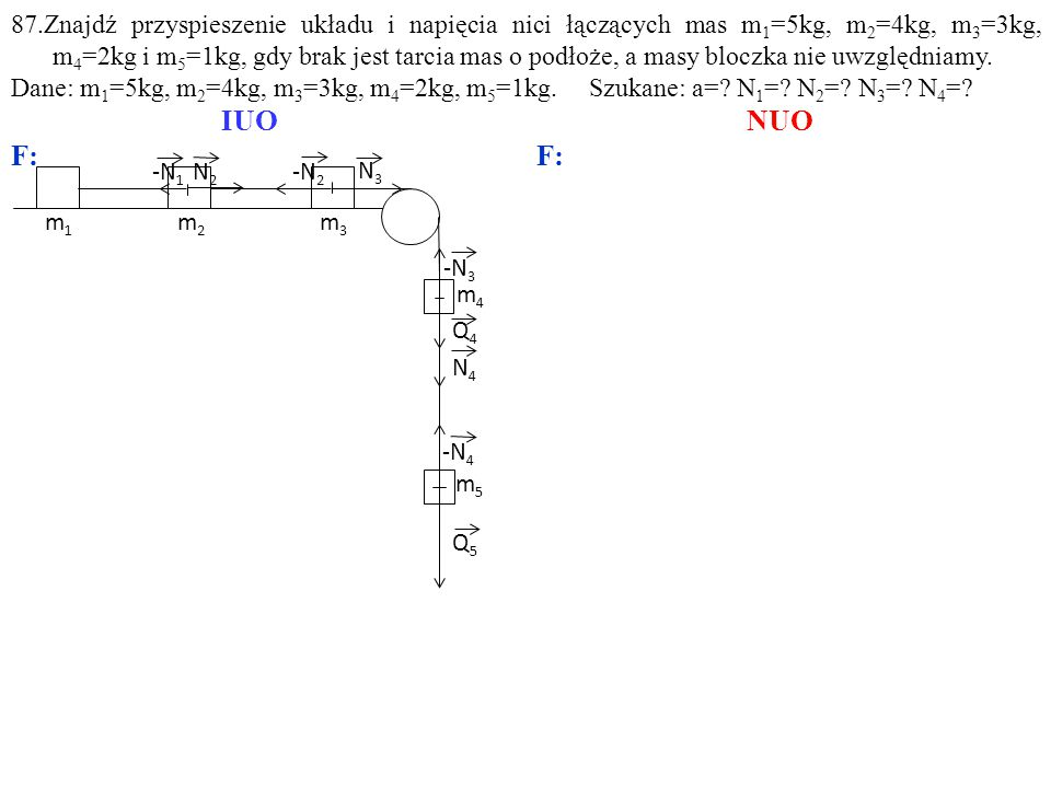 -N 1 N2N2 N3N3 Q4Q4 m5m5 m3m3 m4m4 -N 2 -N 3 Q5Q5 -N 4 N4N4 m1m1 m2m2 87.Znajdź przyspieszenie układu i napięcia nici łączących mas m 1 =5kg, m 2 =4kg, m 3 =3kg, m 4 =2kg i m 5 =1kg, gdy brak jest tarcia mas o podłoże, a masy bloczka nie uwzględniamy.