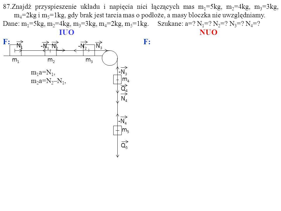 -N 1 N2N2 N3N3 Q4Q4 m5m5 m3m3 m4m4 -N 2 -N 3 Q5Q5 -N 4 N1N1 N4N4 m1m1 m2m2 m 1 a=N 1, m 2 a=N 2 –N 1, 87.Znajdź przyspieszenie układu i napięcia nici łączących mas m 1 =5kg, m 2 =4kg, m 3 =3kg, m 4 =2kg i m 5 =1kg, gdy brak jest tarcia mas o podłoże, a masy bloczka nie uwzględniamy.