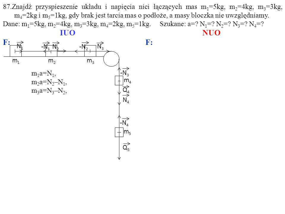 -N 1 N2N2 N3N3 Q4Q4 m5m5 m3m3 m4m4 -N 2 -N 3 Q5Q5 -N 4 N1N1 N4N4 m1m1 m2m2 m 1 a=N 1, m 2 a=N 2 –N 1, m 3 a=N 3 –N 2, 87.Znajdź przyspieszenie układu i napięcia nici łączących mas m 1 =5kg, m 2 =4kg, m 3 =3kg, m 4 =2kg i m 5 =1kg, gdy brak jest tarcia mas o podłoże, a masy bloczka nie uwzględniamy.