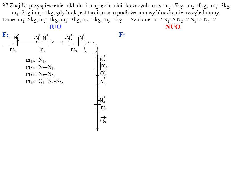 -N 1 N2N2 N3N3 Q4Q4 m5m5 m3m3 m4m4 -N 2 -N 3 Q5Q5 -N 4 N1N1 N4N4 m1m1 m2m2 m 1 a=N 1, m 2 a=N 2 –N 1, m 3 a=N 3 –N 2, m 4 a=Q 4 +N 4 -N 3, 87.Znajdź przyspieszenie układu i napięcia nici łączących mas m 1 =5kg, m 2 =4kg, m 3 =3kg, m 4 =2kg i m 5 =1kg, gdy brak jest tarcia mas o podłoże, a masy bloczka nie uwzględniamy.
