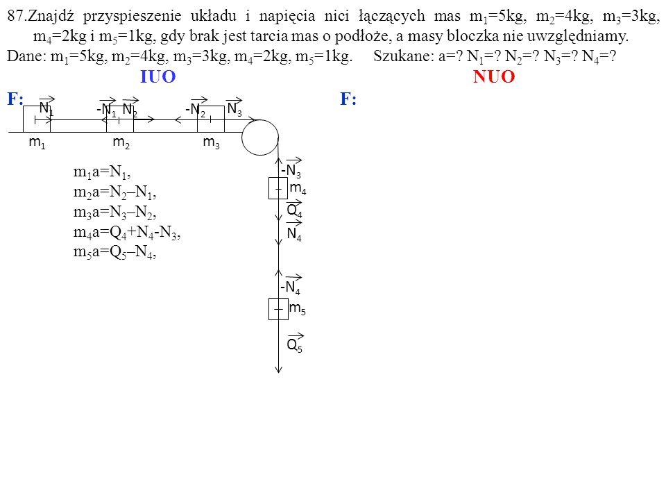 -N 1 N2N2 N3N3 Q4Q4 m5m5 m3m3 m4m4 -N 2 -N 3 Q5Q5 -N 4 N1N1 N4N4 m1m1 m2m2 m 1 a=N 1, m 2 a=N 2 –N 1, m 3 a=N 3 –N 2, m 4 a=Q 4 +N 4 -N 3, m 5 a=Q 5 –N 4, 87.Znajdź przyspieszenie układu i napięcia nici łączących mas m 1 =5kg, m 2 =4kg, m 3 =3kg, m 4 =2kg i m 5 =1kg, gdy brak jest tarcia mas o podłoże, a masy bloczka nie uwzględniamy.