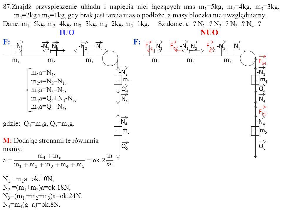 -N 1 N2N2 N3N3 Q4Q4 m5m5 m3m3 m4m4 -N 2 -N 3 Q5Q5 -N 4 N1N1 N4N4 m1m1 m2m2 -N 2 -N 1 N2N2 N3N3 Q4Q4 m5m5 m3m3 m4m4 -N 3 Q5Q5 -N 4 N1N1 N4N4 m1m1 m2m2 F b1 F b2 F b3 F b4 F b5 87.Znajdź przyspieszenie układu i napięcia nici łączących mas m 1 =5kg, m 2 =4kg, m 3 =3kg, m 4 =2kg i m 5 =1kg, gdy brak jest tarcia mas o podłoże, a masy bloczka nie uwzględniamy.