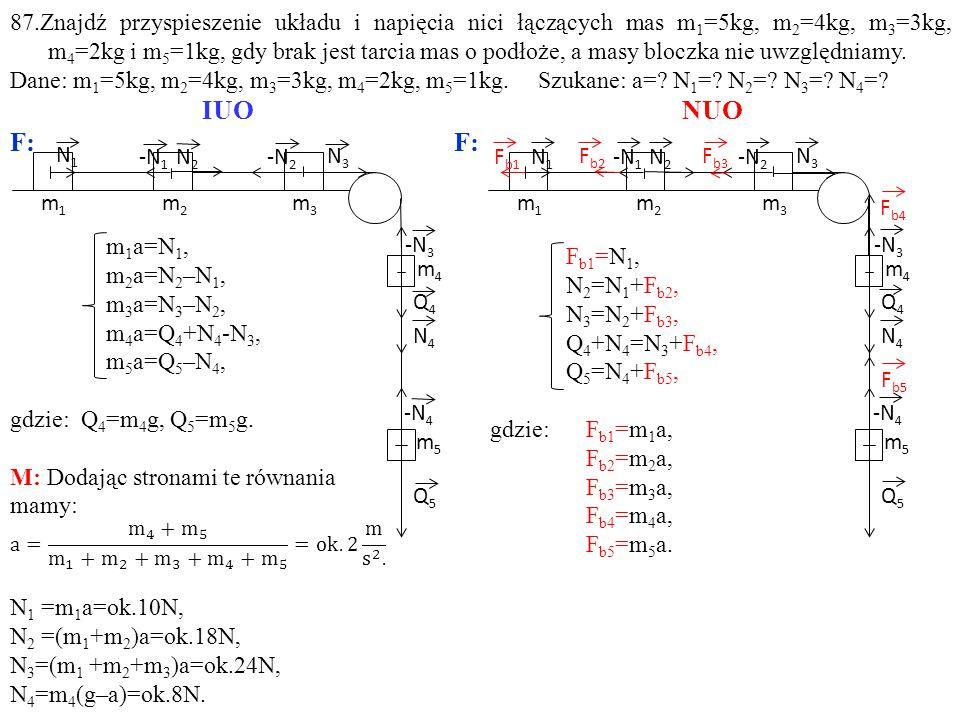 -N 1 N2N2 N3N3 Q4Q4 m5m5 m3m3 m4m4 -N 2 -N 3 Q5Q5 -N 4 N1N1 N4N4 m1m1 m2m2 87.Znajdź przyspieszenie układu i napięcia nici łączących mas m 1 =5kg, m 2 =4kg, m 3 =3kg, m 4 =2kg i m 5 =1kg, gdy brak jest tarcia mas o podłoże, a masy bloczka nie uwzględniamy.
