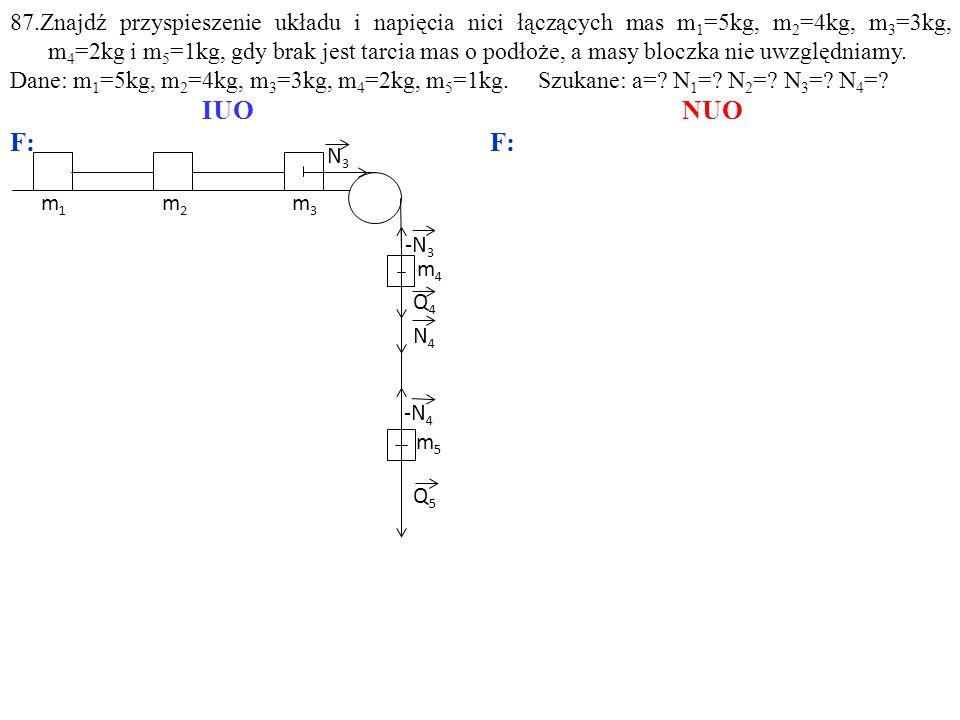 N3N3 Q4Q4 m5m5 m3m3 m4m4 -N 3 Q5Q5 -N 4 N4N4 m1m1 m2m2 87.Znajdź przyspieszenie układu i napięcia nici łączących mas m 1 =5kg, m 2 =4kg, m 3 =3kg, m 4 =2kg i m 5 =1kg, gdy brak jest tarcia mas o podłoże, a masy bloczka nie uwzględniamy.