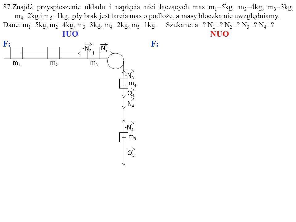 N3N3 Q4Q4 m5m5 m3m3 m4m4 -N 2 -N 3 Q5Q5 -N 4 N4N4 m1m1 m2m2 87.Znajdź przyspieszenie układu i napięcia nici łączących mas m 1 =5kg, m 2 =4kg, m 3 =3kg, m 4 =2kg i m 5 =1kg, gdy brak jest tarcia mas o podłoże, a masy bloczka nie uwzględniamy.