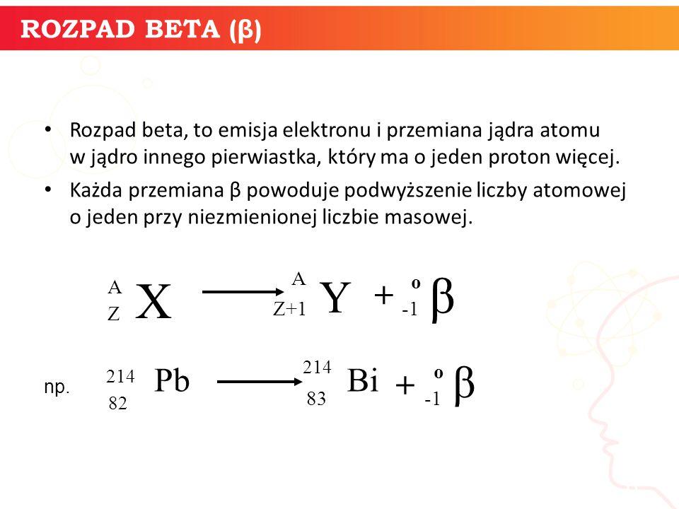 ROZPAD BETA (β) Rozpad beta, to emisja elektronu i przemiana jądra atomu w jądro innego pierwiastka, który ma o jeden proton więcej.