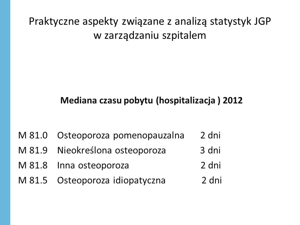 Praktyczne aspekty związane z analizą statystyk JGP w zarządzaniu szpitalem Mediana czasu pobytu (hospitalizacja ) 2012 M 81.0 Osteoporoza pomenopauzalna 2 dni M 81.9 Nieokreślona osteoporoza 3 dni M 81.8 Inna osteoporoza 2 dni M 81.5 Osteoporoza idiopatyczna 2 dni