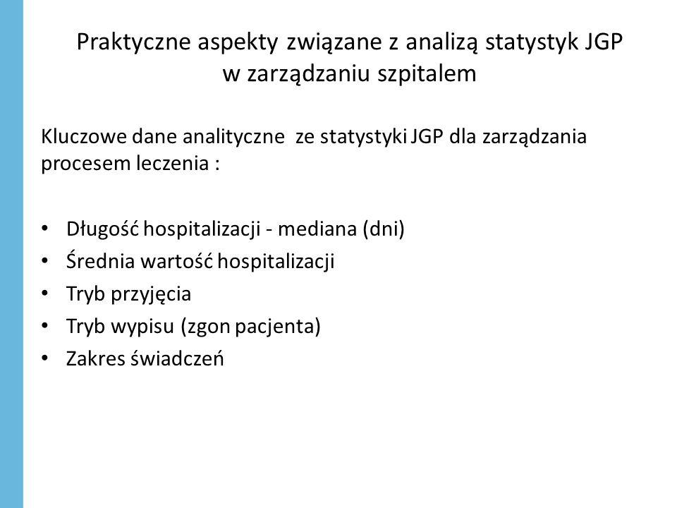 Praktyczne aspekty związane z analizą statystyk JGP w zarządzaniu szpitalem Kluczowe dane analityczne ze statystyki JGP dla zarządzania procesem leczenia : Długość hospitalizacji - mediana (dni) Średnia wartość hospitalizacji Tryb przyjęcia Tryb wypisu (zgon pacjenta) Zakres świadczeń