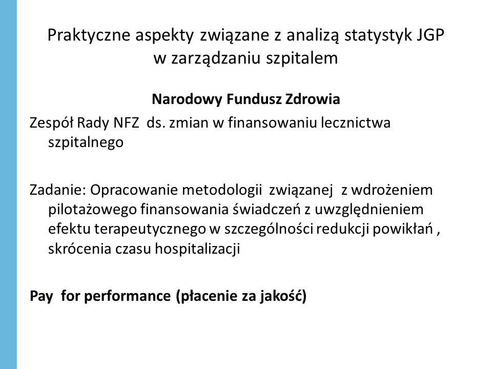 Praktyczne aspekty związane z analizą statystyk JGP w zarządzaniu szpitalem Narodowy Fundusz Zdrowia Zespół Rady NFZ ds. zmian w finansowaniu lecznict