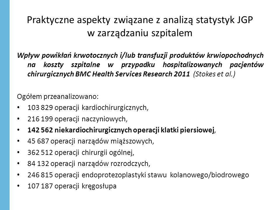 Praktyczne aspekty związane z analizą statystyk JGP w zarządzaniu szpitalem Wpływ powikłań krwotocznych i/lub transfuzji produktów krwiopochodnych na koszty szpitalne w przypadku hospitalizowanych pacjentów chirurgicznych BMC Health Services Research 2011 (Stokes et al.) Ogółem przeanalizowano: 103 829 operacji kardiochirurgicznych, 216 199 operacji naczyniowych, 142 562 niekardiochirurgicznych operacji klatki piersiowej, 45 687 operacji narządów miąższowych, 362 512 operacji chirurgii ogólnej, 84 132 operacji narządów rozrodczych, 246 815 operacji endoprotezoplastyki stawu kolanowego/biodrowego 107 187 operacji kręgosłupa