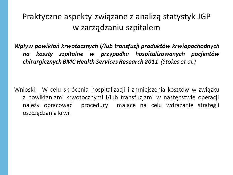 Praktyczne aspekty związane z analizą statystyk JGP w zarządzaniu szpitalem Wpływ powikłań krwotocznych i/lub transfuzji produktów krwiopochodnych na koszty szpitalne w przypadku hospitalizowanych pacjentów chirurgicznych BMC Health Services Research 2011 (Stokes et al.) Wnioski: W celu skrócenia hospitalizacji i zmniejszenia kosztów w związku z powikłaniami krwotocznymi i/lub transfuzjami w następstwie operacji należy opracować procedury mające na celu wdrażanie strategii oszczędzania krwi.