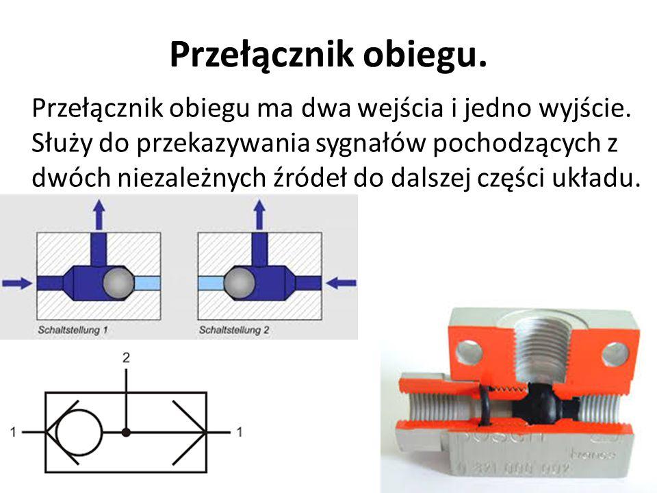 Przełącznik obiegu umożliwia uruchamianie i zatrzymywanie elementu wykonawczego z dwóch stanowisk sterowniczych.