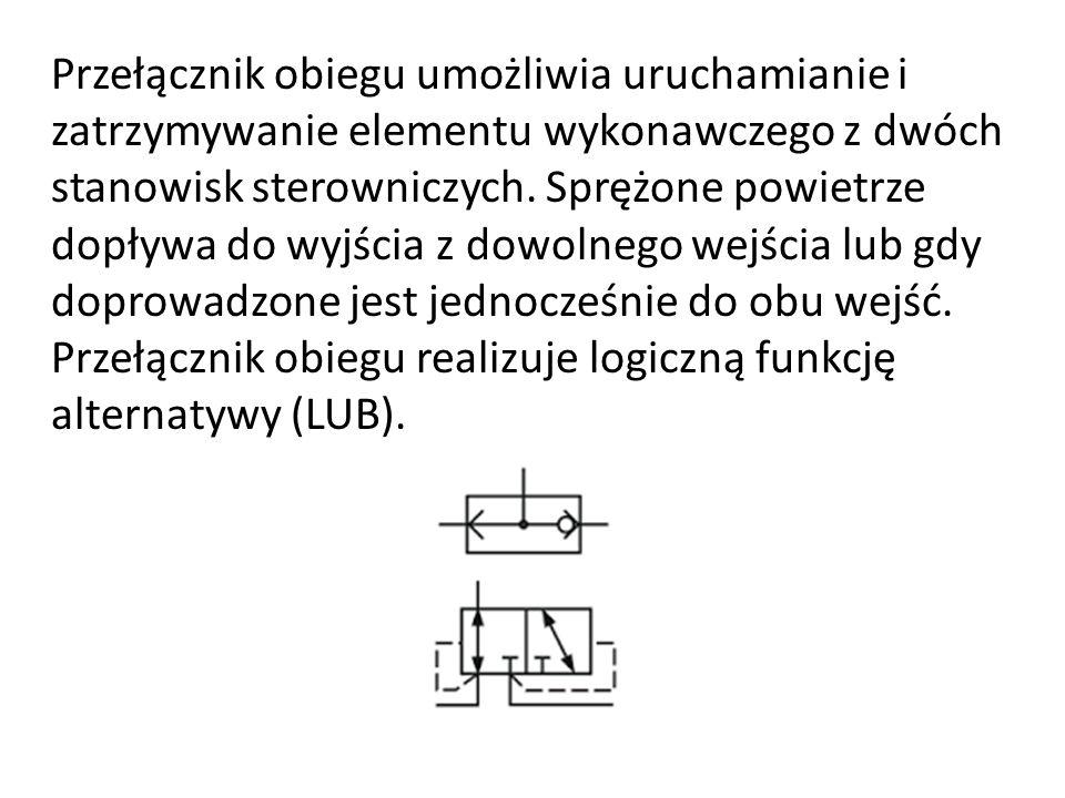 Zawór podwójnego sygnału.Zawór podwójnego sygnału również ma dwa wejścia i jedno wyjście.