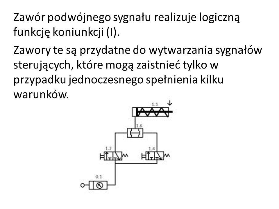 Zawór podwójnego sygnału realizuje logiczną funkcję koniunkcji (I).