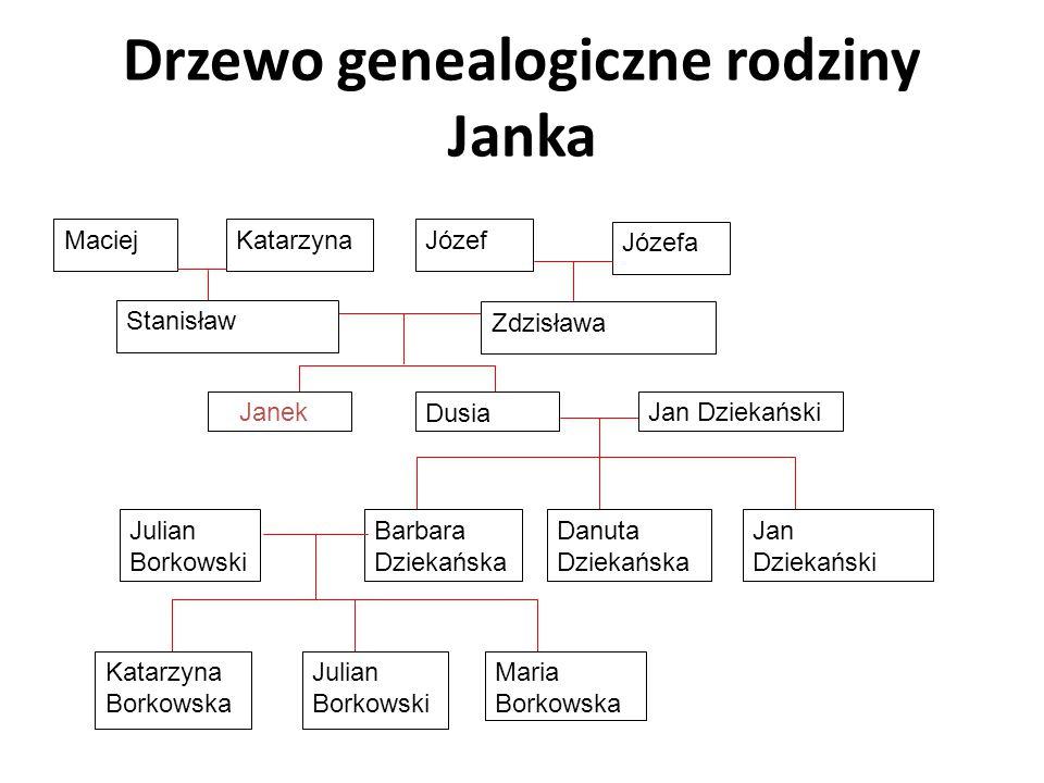 Janek Od 1934r.należał do 23. Warszawskiej Drużyny Harcerskiej im.